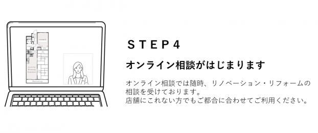 STEP4オンライン相談はじまります